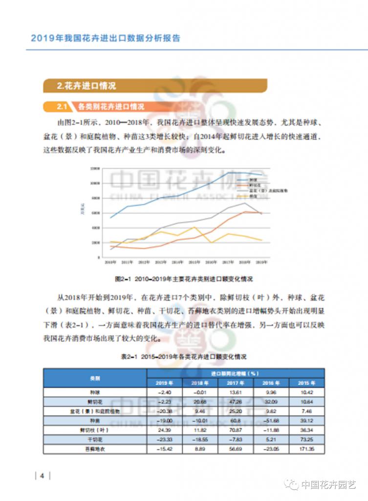 《2019年我国花卉进出口数据分析报告》